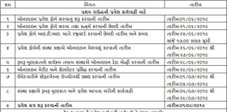 gujarat-iti-admission-form-2019-itiadmission-gujarat-gov-in